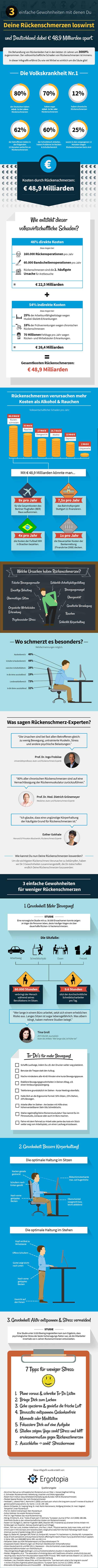 rueckenschmerzen-infografik-ergotopia-600px